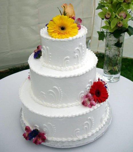 17 Gode Bryllupstradisjoner